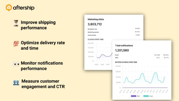 Aftership Shopify App
