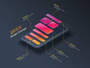 How do UX and UI work together